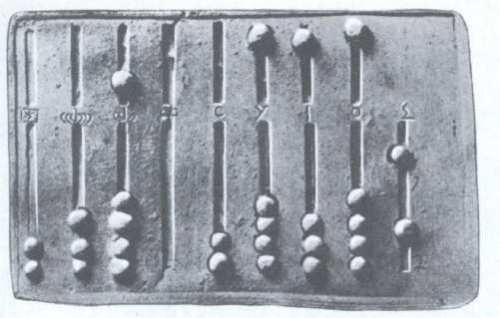 old school abacus