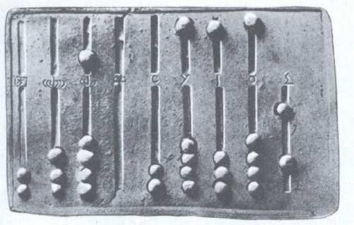 old school abacus