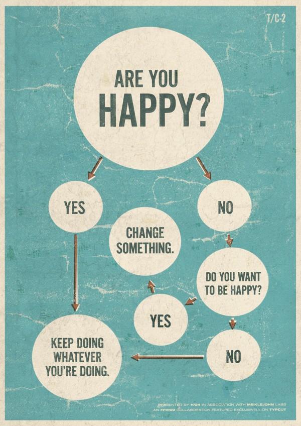 happy map