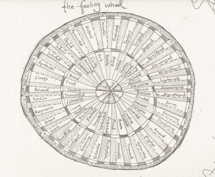 the feeling wheel rerendered